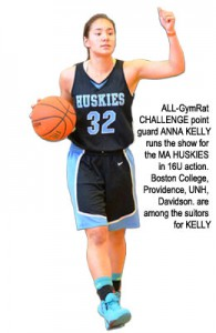 7-ALL-GymRat-CHALLENGE-point-guard-ANNA-KELLY