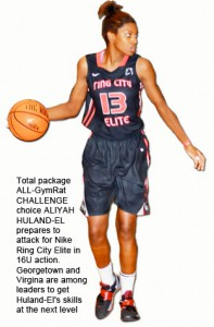 12-Aliyah-Huland-El-Ring-City-16U-ALL-GRC