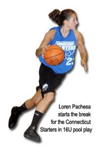 8-Loren-Pachesa-CT-Starters