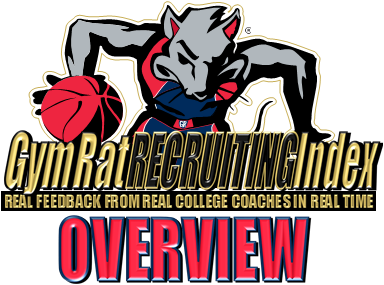 Recruiting Index Overview
