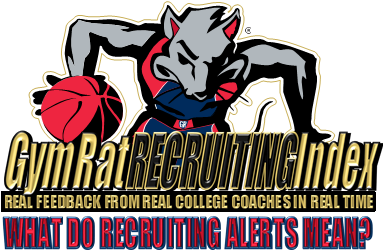 Recruiting Index Alerts